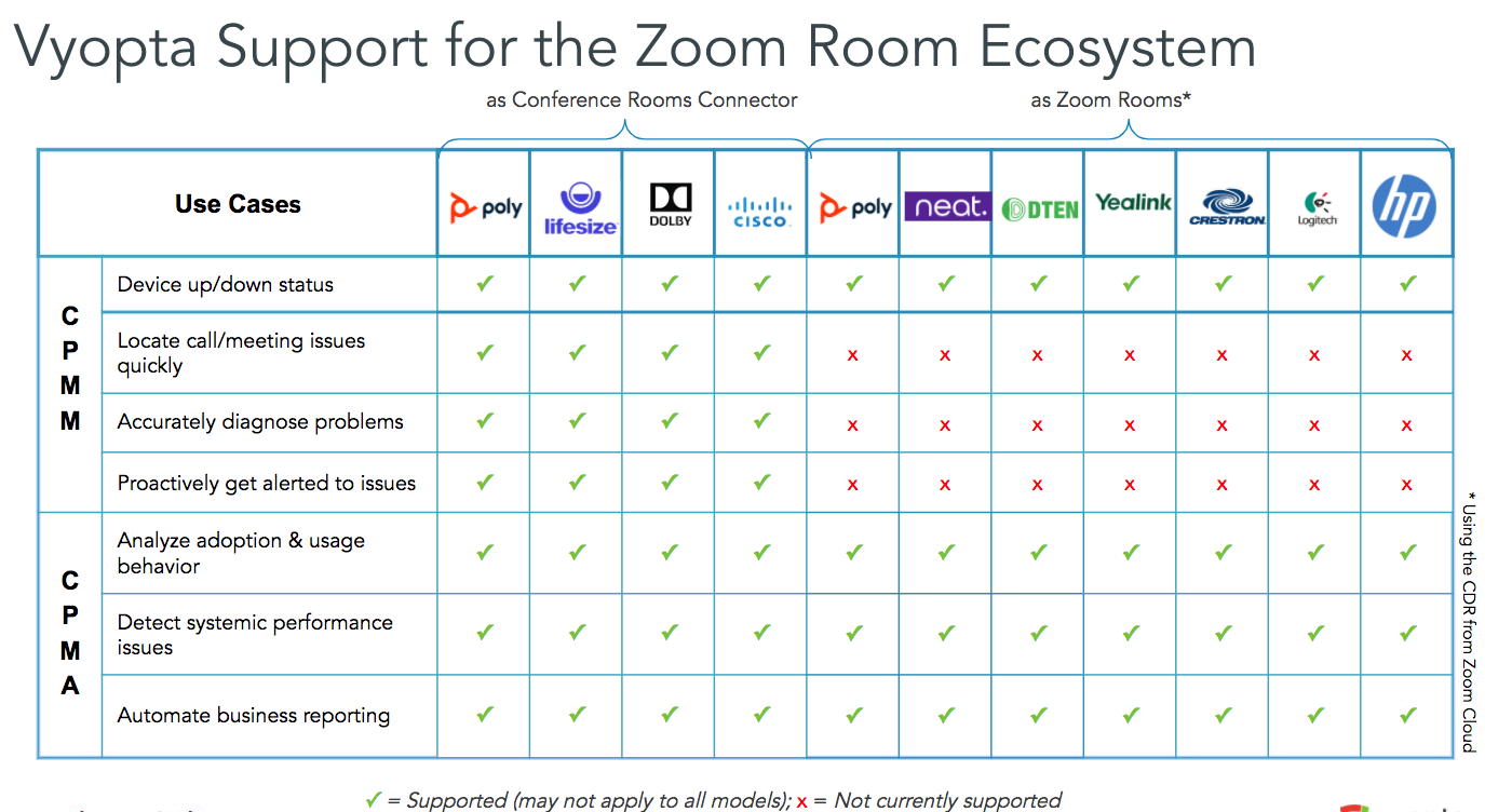 Zoom_Ecosystem_Support_-_Google_Slides_2020-07-06_07-31-54.png